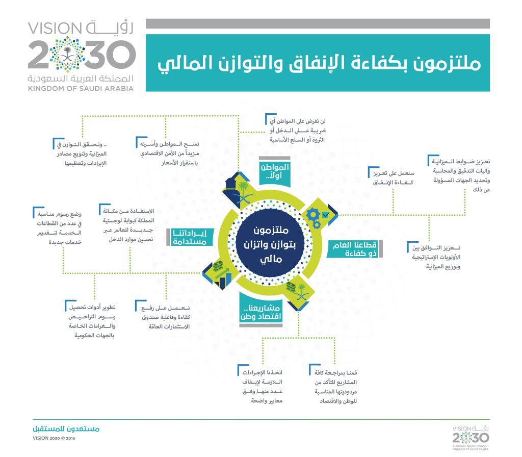 2030 goz